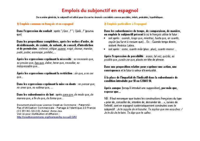 Conjugaison Du Verbe Tener En Espagnol Au Present Du Subjonctif