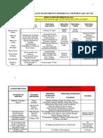 Apêndice E - Classificação Do Movimento Operário Na 1ª República