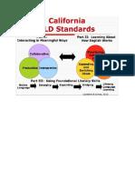 eld standards framework graphic g14
