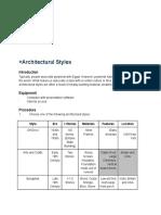 architecturalstyles-kimberraysor