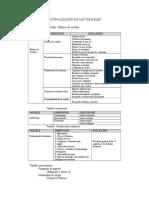 Definicion y Operacionalizacion de Las Variables