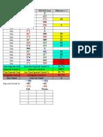 fast reading testing data for portfolio