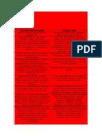 Cuadro Resumen Motores de Búsqueda Páginas Web Jorge Leonardo Salazar Rangel