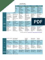 curriculummap web