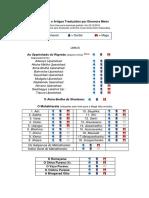 OBRAS E ARTIGOS TRADUZIDOS POR ELEONORA MEIER.pdf