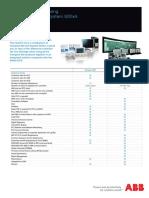 3BSE060873_A_en_Feat.pdf