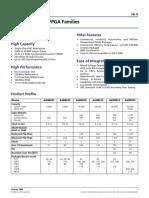 A42MX16-ACTEL-FPGA