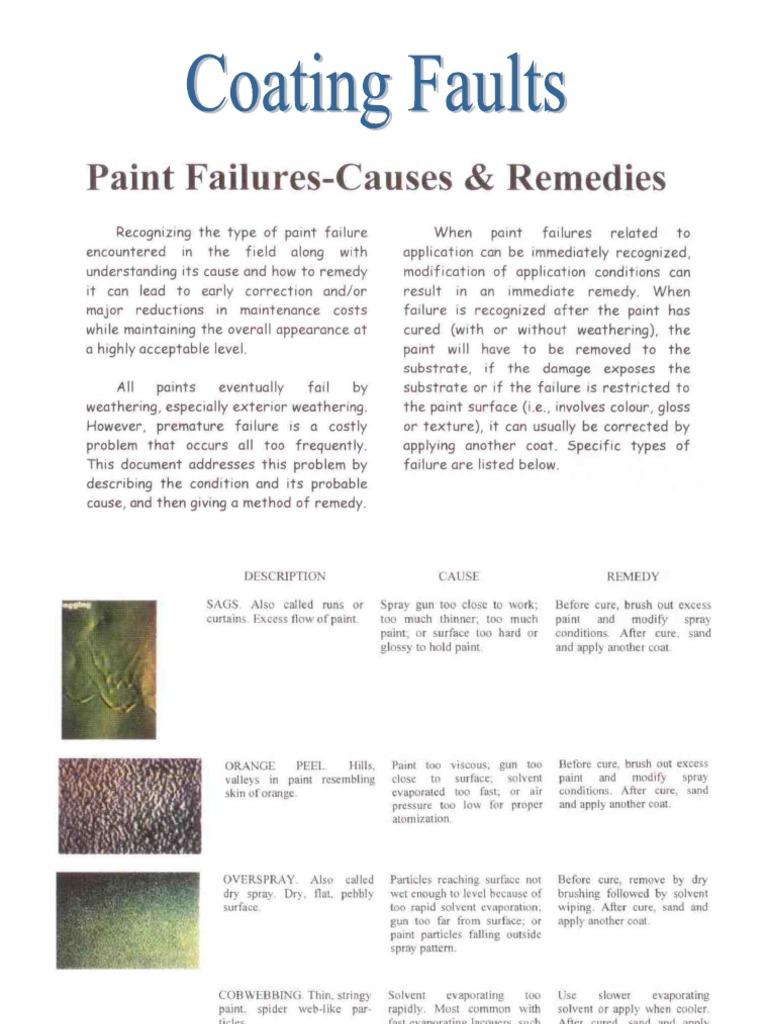 Coating Faults AA | Paint | Wear