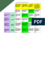 eduportfolio self-assessment rubric matrix-2