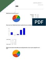 Market Survey on Infotainment in Cars Responses.pdf