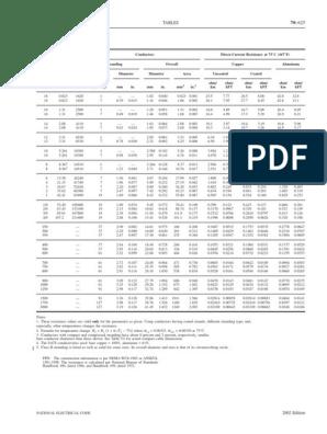 Nec Table 8 Conductor Properties Physics Mathematics Physics