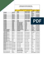 1.1 Genéricos registrados - por principio ativo 03-08-2016.pdf