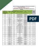 Lista de Medicamentos Similares e seus respectivos medicamentos de referência, conforme RDC 58/2014