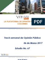 YanHaas Poll 06Mar2017