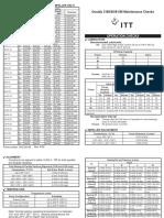 3180_3185_3181_3186_Maintenance_Checks_(CK3180-86)_lo-res.pdf