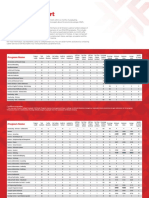 Fanshawec Grad Report15