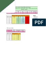 P633 Test Tools Farhad Rev 01