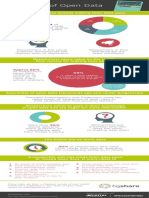 The State Of Open Data Global Graphic