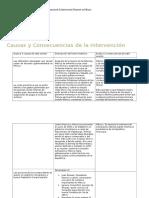 A07125949-MIII-U3- Actividad 3. Causas y Consecuencias de La Intervención Francesa en México