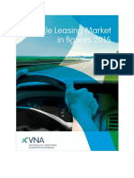 Vehicle Leasing Market in Figures 2015 Netherlands