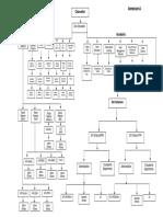 organogram_4_3_16.pdf
