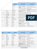 Copy of Data Perencanaan 2014
