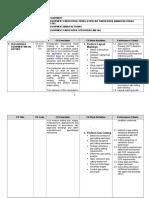 3. Competency Profile (CP)