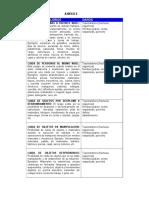 274184746-Listas-Peligros-y-Danos.doc