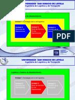 3.0 Nivel de Servicio. LCA-USIL