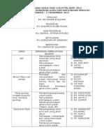 Jawatankuasa Kerja Hari Childton Skpr 2015
