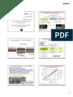 Lecture 9, P-Asphalt Mixes