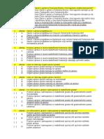 Osnove sustava državne uprave-pitanja.doc