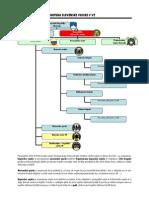 Predlog Za Organizacijo in Prenovo Vojske 2