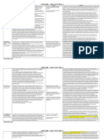 Labor Standards Case Digest part  2