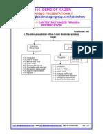 Demo of KAIZEN Training Presentation Kit.pdf