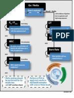 go_no-go_chart.pdf