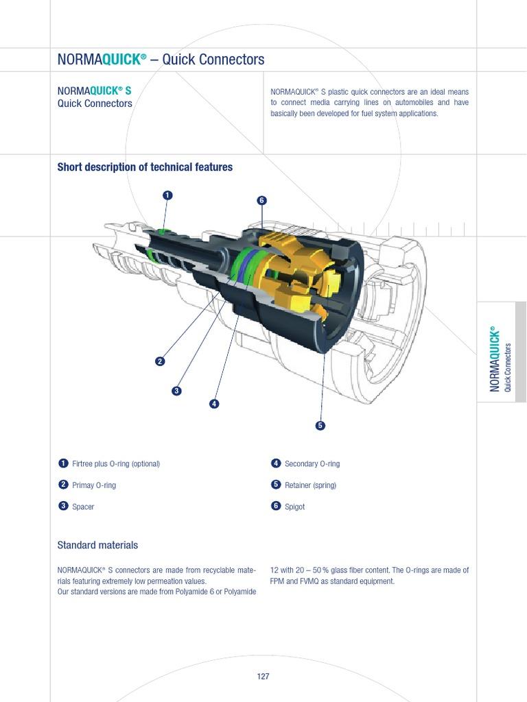 Normaquick s En | Tap (Valve) | Mechanical Engineering