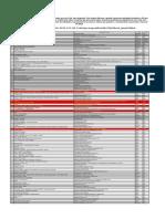 Mais de 600 Livros Em PDF Para Estudo e Pesquisa - Todos de Graça e Retirados Da Internet