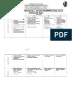 Programación Anual y 1ra Unidad - 2do -2017