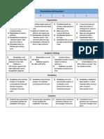 presentationalwritingrubric  1