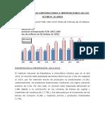 Evolución de Las Exportaciones e Importaciones