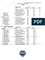 2016-17 Swim & Dive National Championship Results