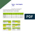 Federal C 2017 - Posiciones y Fixture