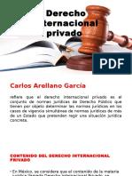 Derecho Internacional Privado (1) (1)