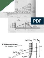 Boundary Layer Phenomena - Copia