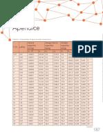 9- APÊNDICE 1 - TABELAS TERMODINÂMICAS.pdf