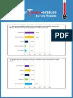 Convergex Trump Survey Final Results