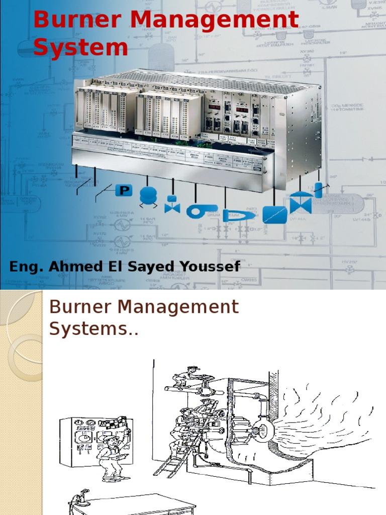 Burner Management System | Boiler | Programmable Logic Controller