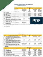 Daftar Dokumen Pemberkasan (1)