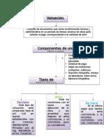 Electiva (mapa mental).docx